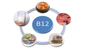 Health Tips – The top five things to remember about vitamin B12