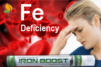 Iron Deficiency and Anaemia